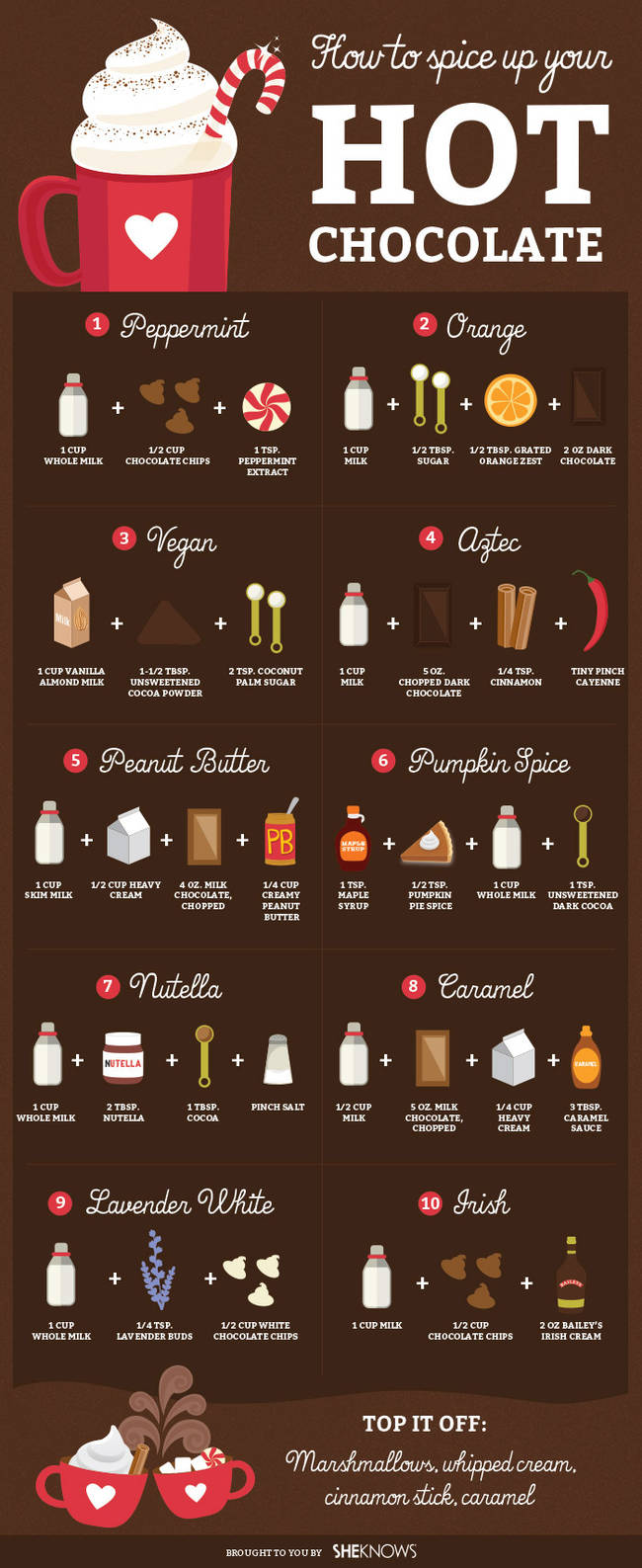 1420348156411104 Make Ordinary Hot Chocolate EXTRAordinary By Using These 6 Simple Tricks